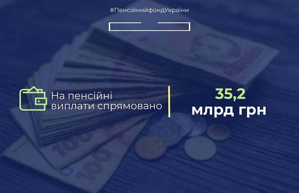 Пенсії в Україні - скільки Пенсійний фонд направив на виплати в листопаді