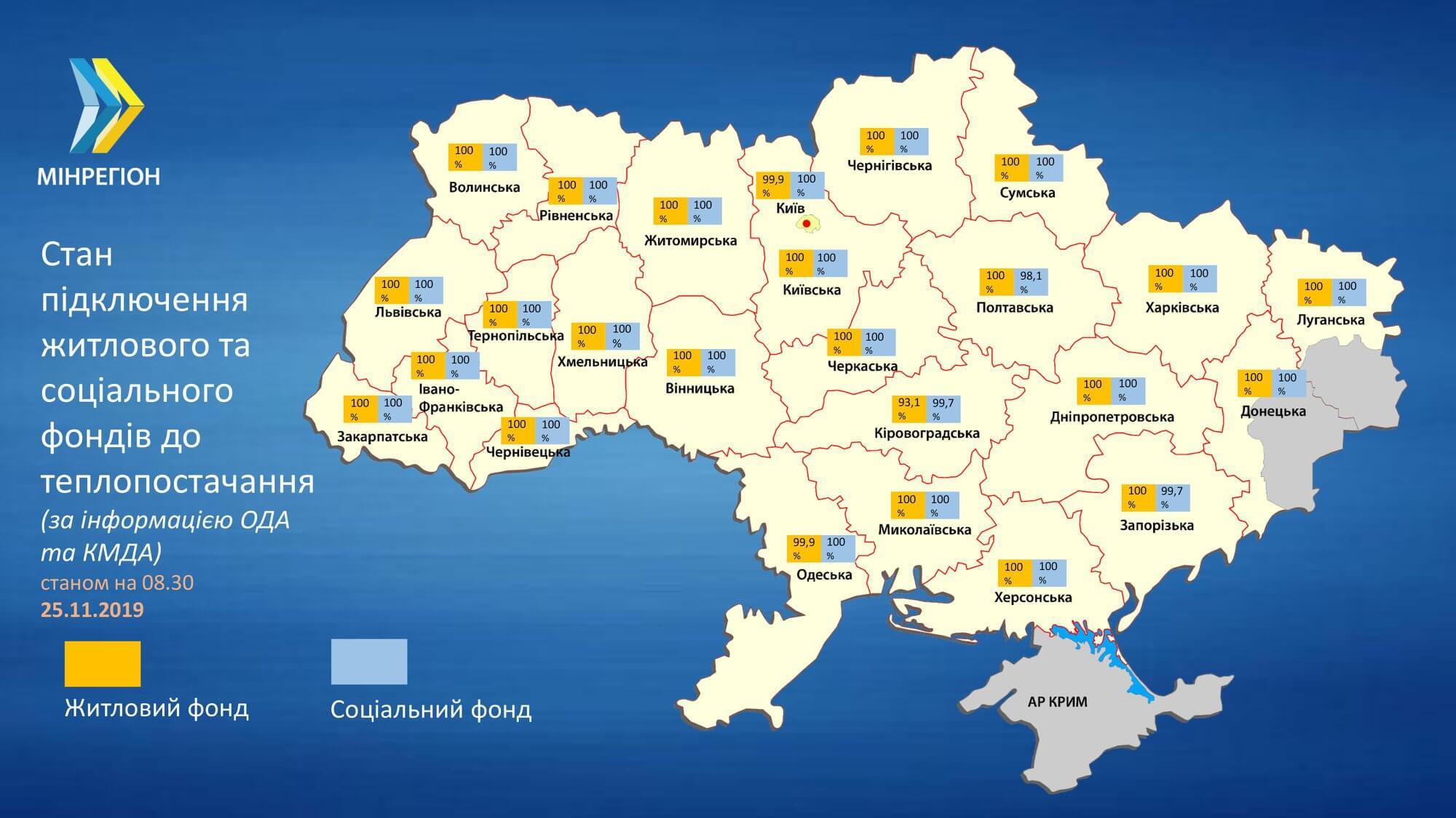 ЖКГ в Україні - скільки областей підключили до тепла