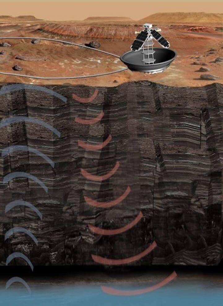Сканування Марсу