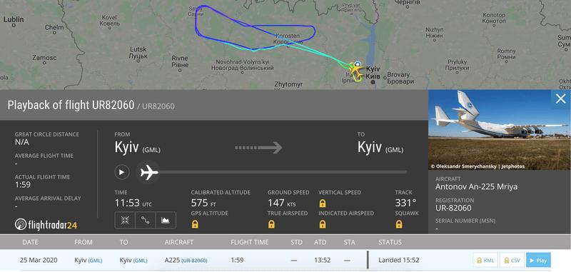 FlightRadar24 політ АН-225