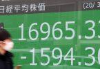 індекс Nikkei 225