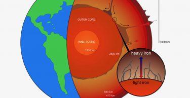 У ядрі Землі протягом мільярдів років відбувався «витік» заліза