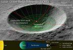 Радіотелескоп місячного кратера (LCRT)