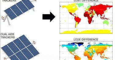 Запропонований інтелектуальний спосіб отримання сонячної енергії