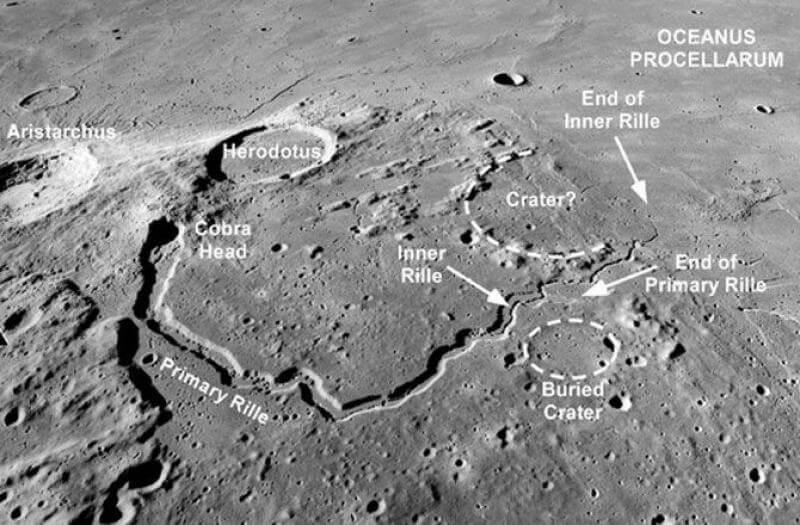 Лавові трубки на Місяці
