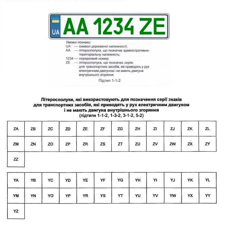 Номери для електромобілів (звичайні).