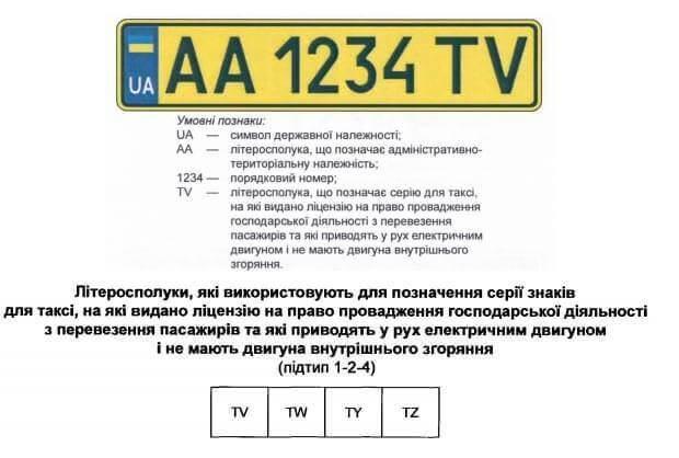 Номери для таксистів (звичайні).