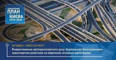 У Києві побудують багаторівневі розв'язки: перші подробиці
