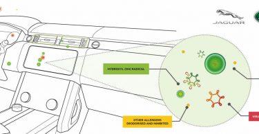 В автомобілях Jaguar і Land Rover з'явиться система очищення повітря із захистом від коронавірусу
