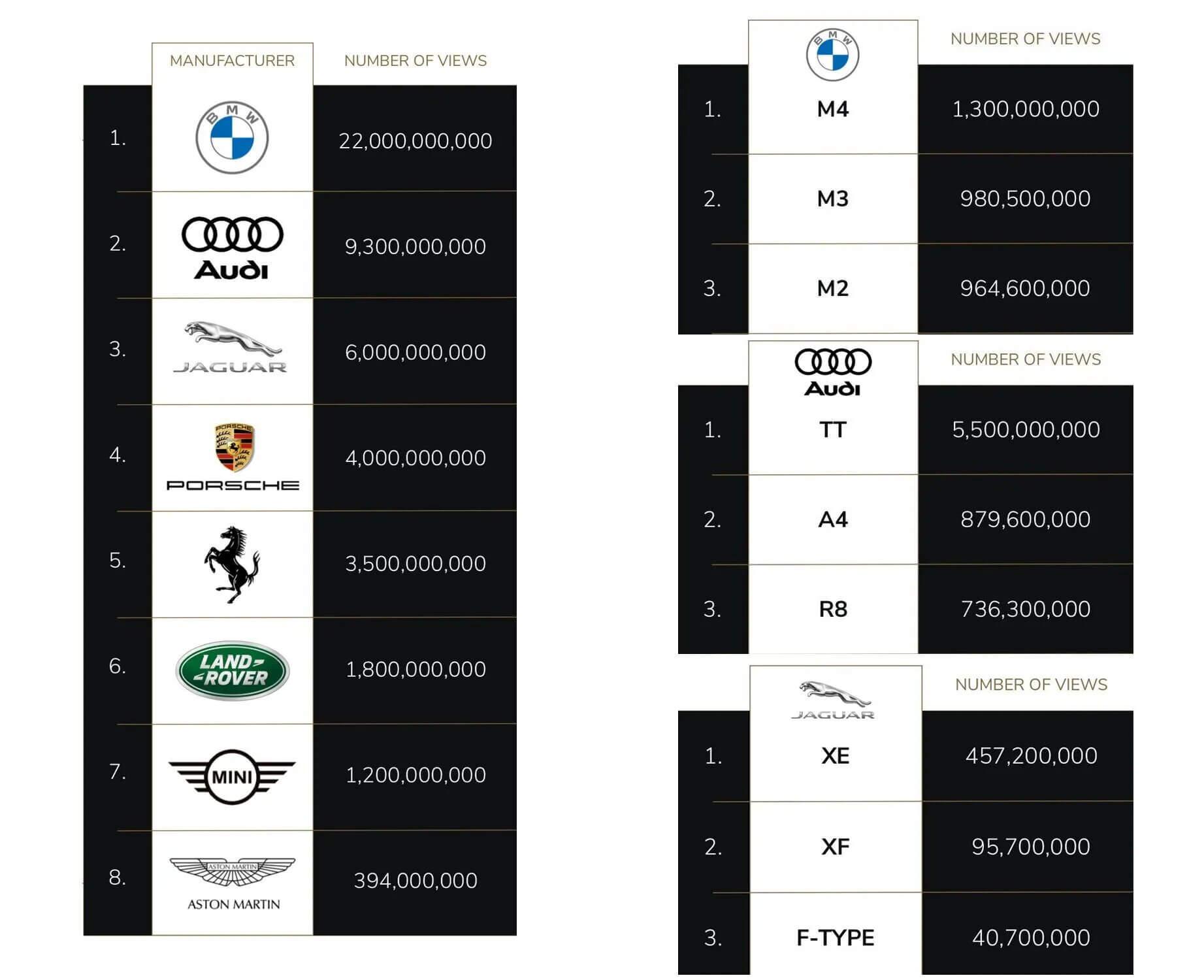tiktok ranking manufacturer